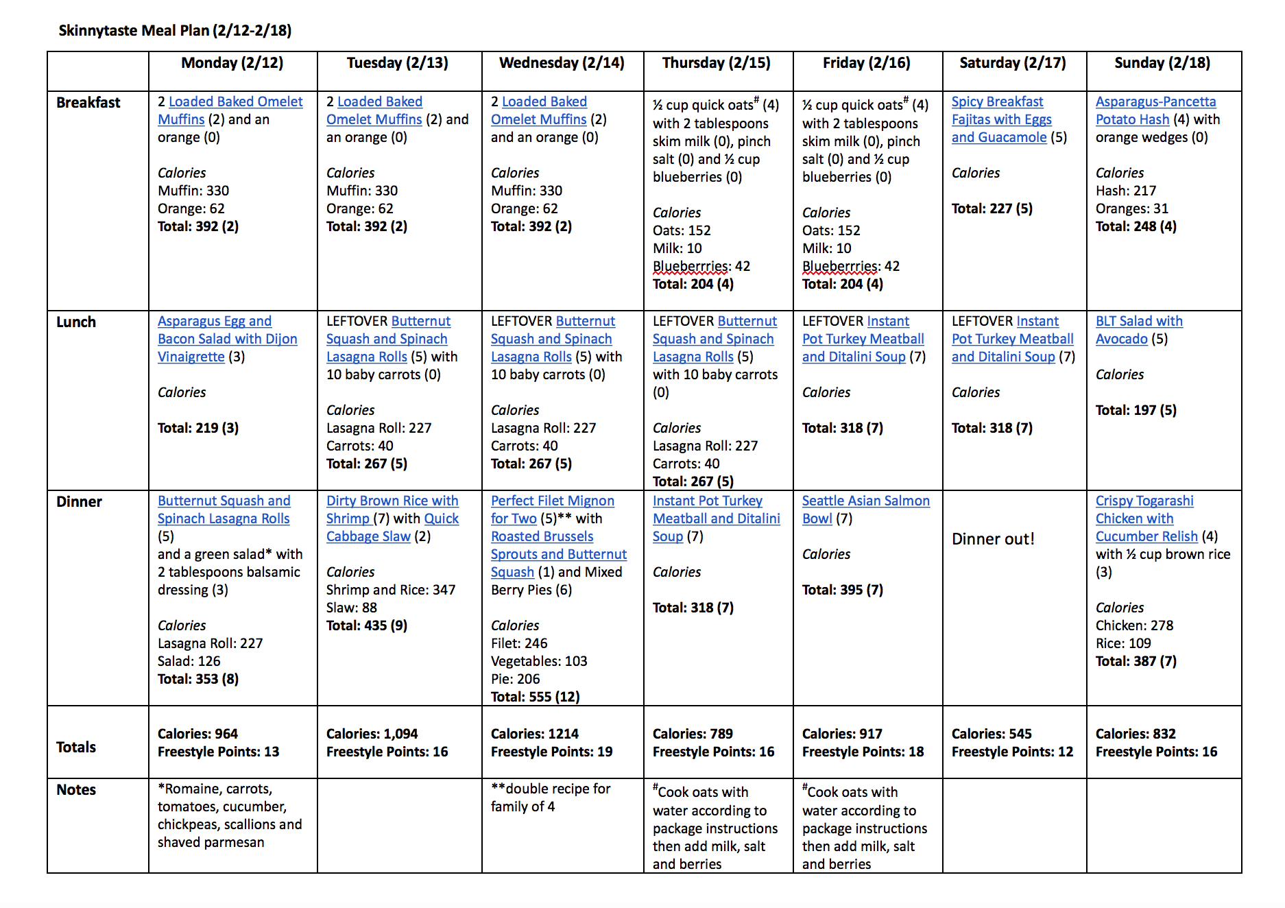 Skinnytaste Meal Plan (February 12-February 18)