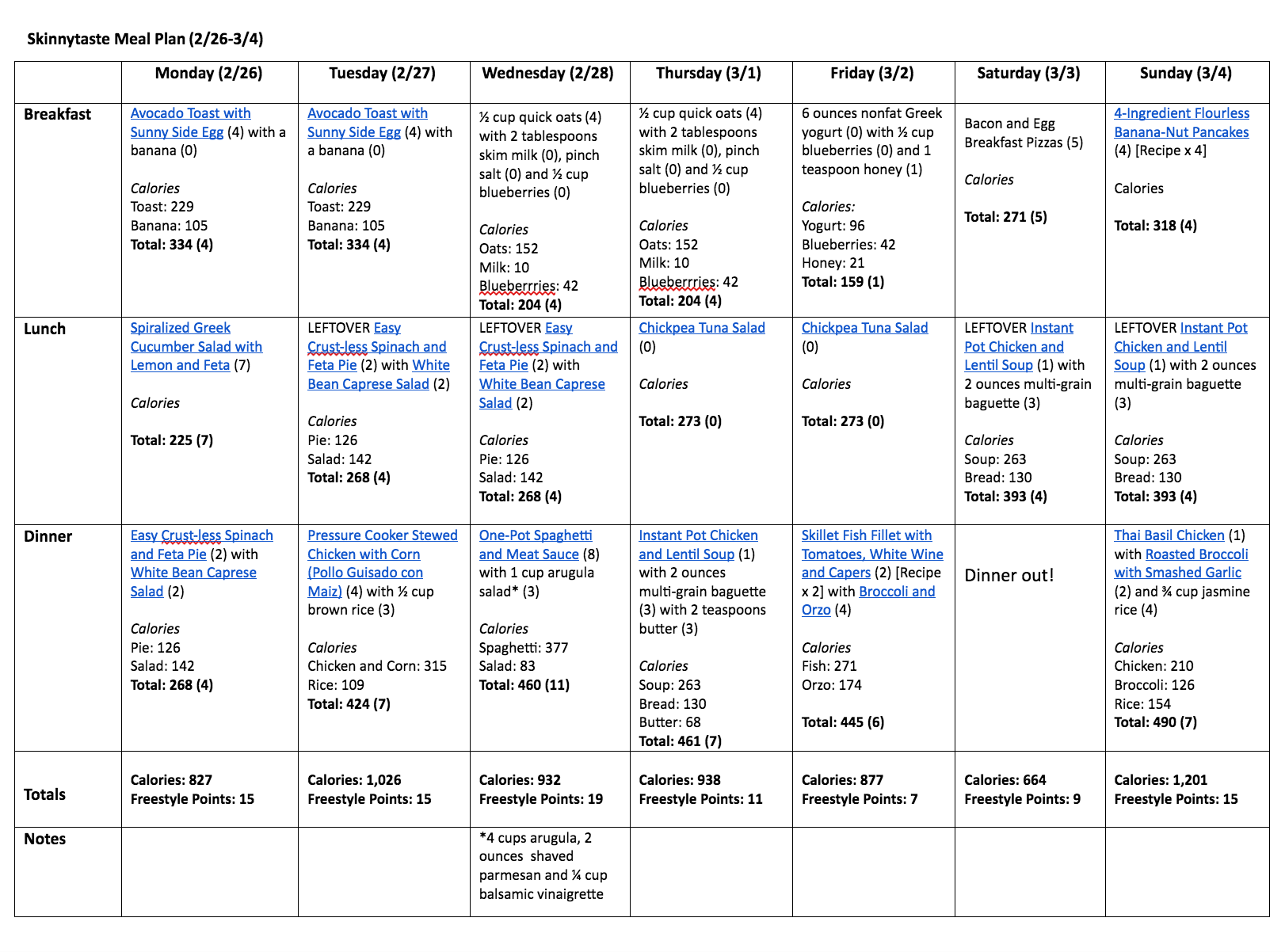 Skinnytaste Meal Plan (February 26-March 4)