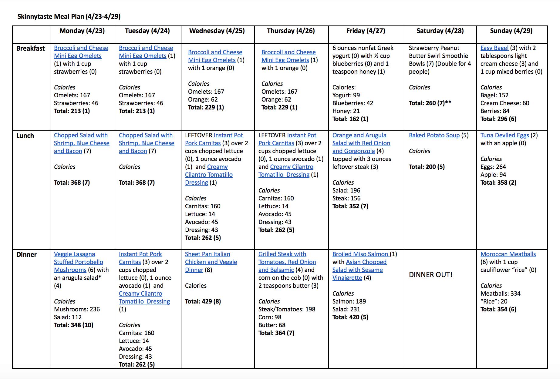 Skinnytaste Meal Plan (April 23-April 29)