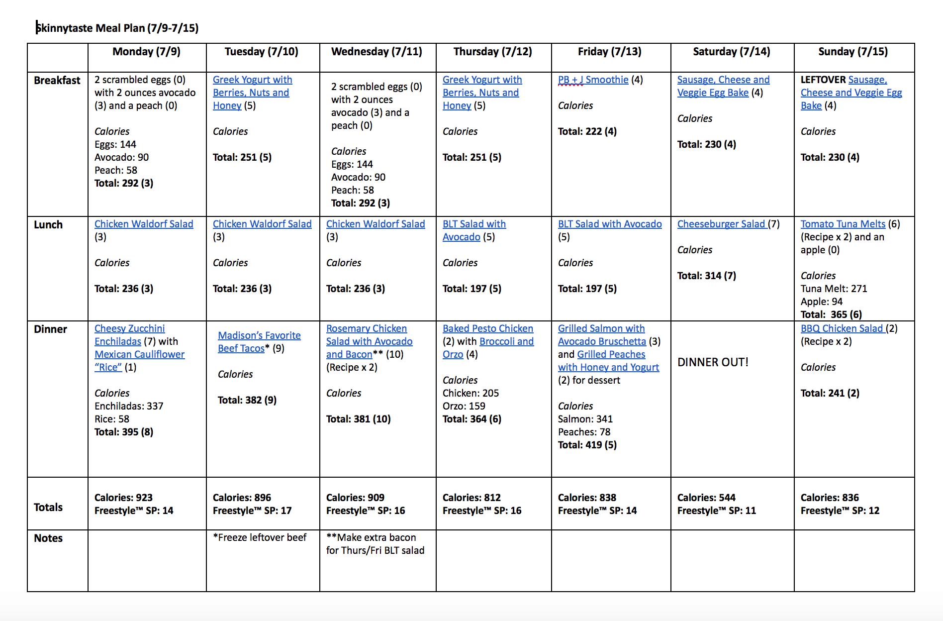 Skinnytaste Meal Plan (July 9-July 15)