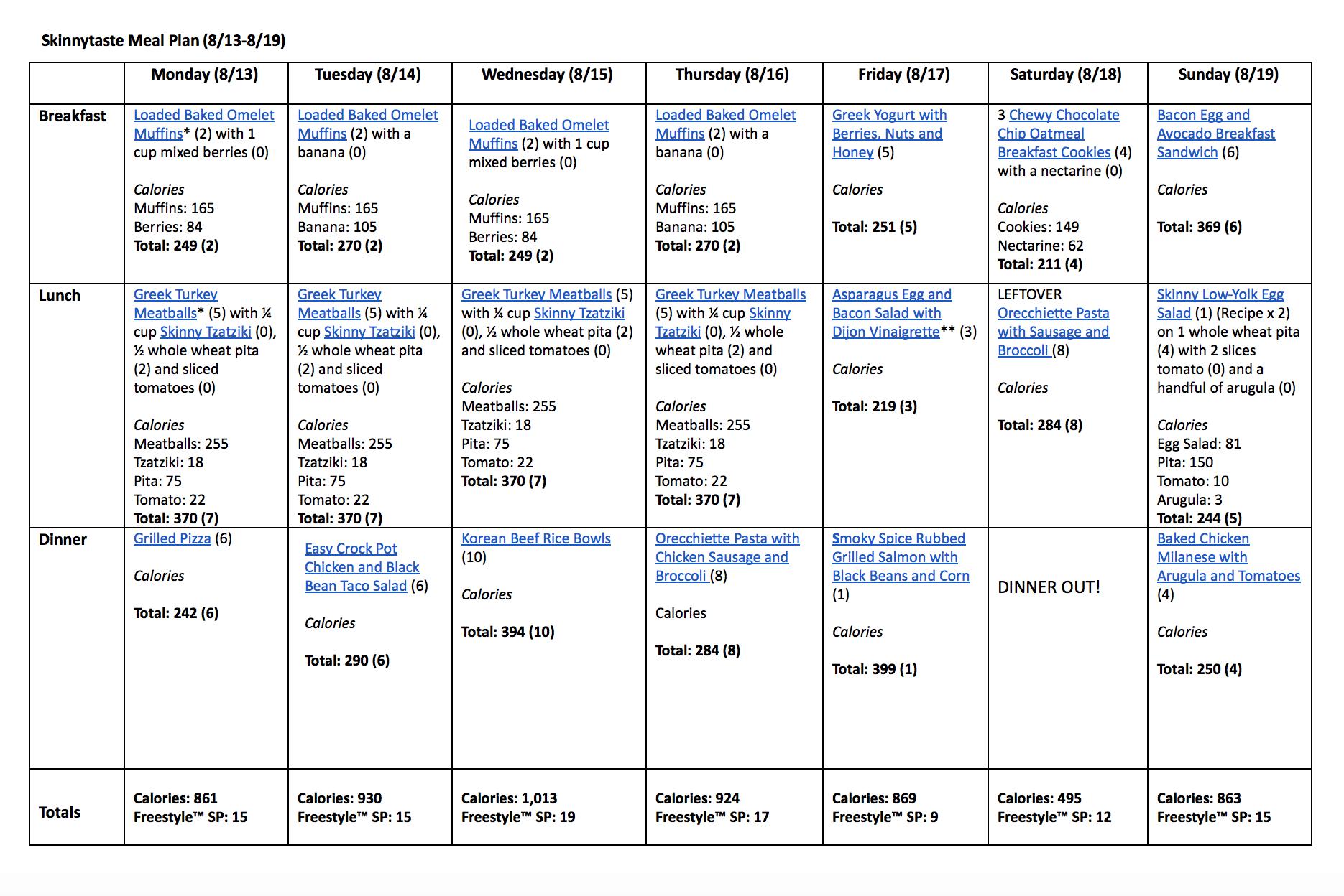 Skinnytaste Meal Plan (August 13-August 19)