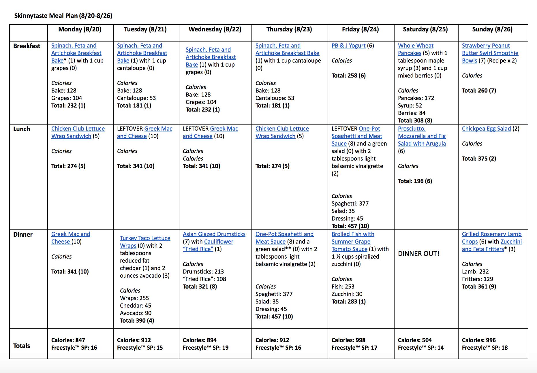 Skinnytaste Meal Plan (August 20-August 26)