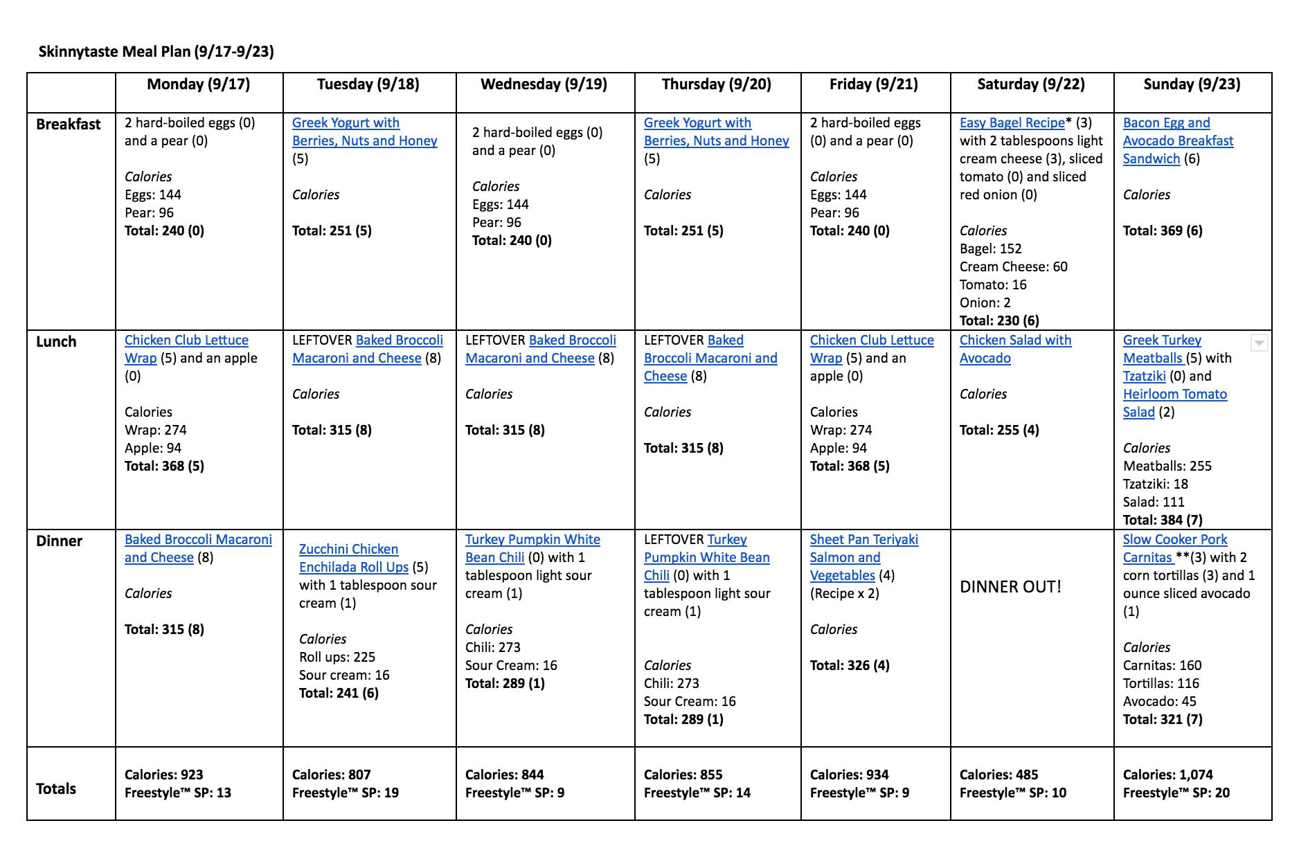 Skinnytaste Meal Plan (September 17-September 23)