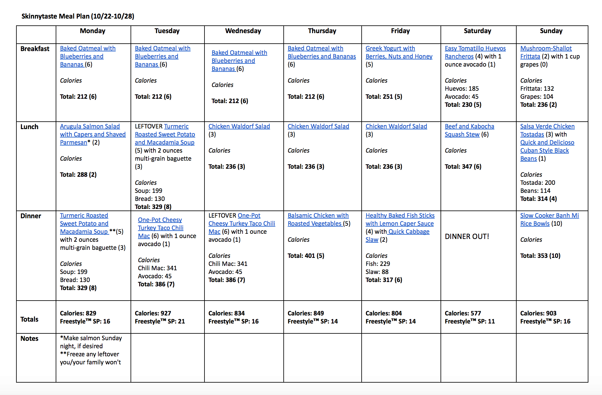 Skinnytaste Meal Plan (October 22-October 28)