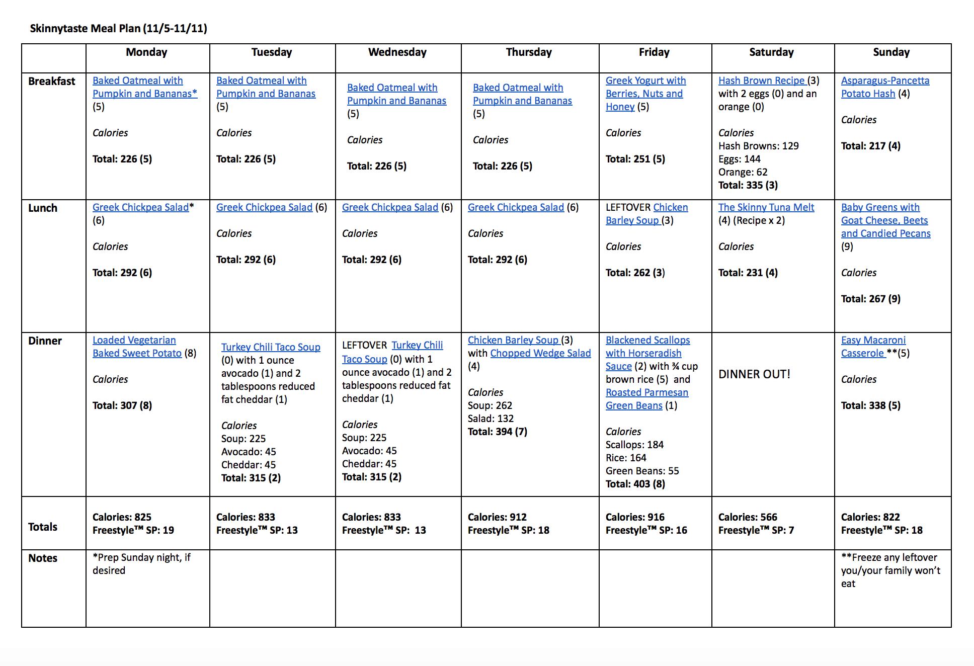 Skinnytaste Meal Plan (November 5-November 11)