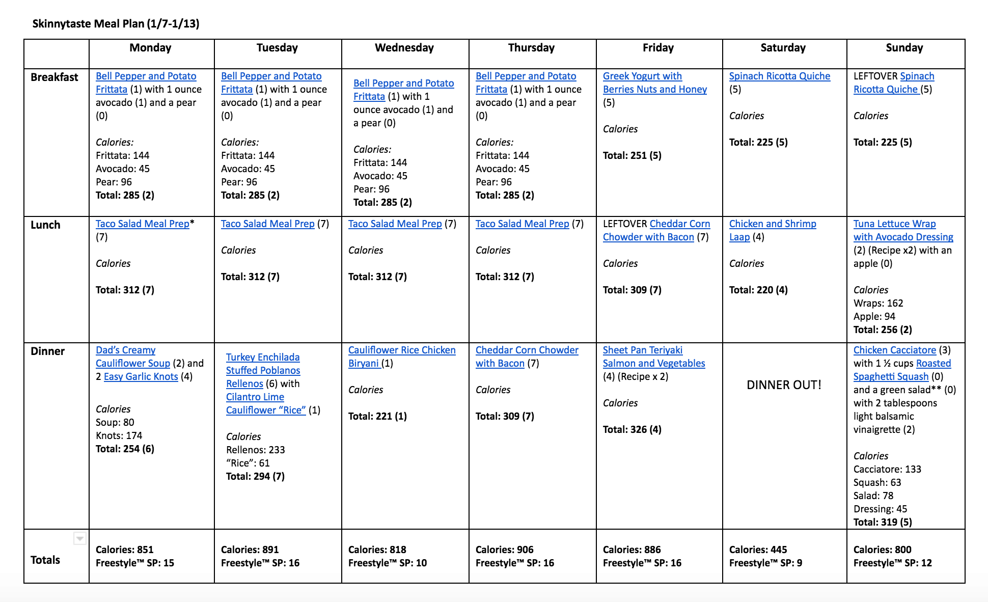 Skinnytaste Meal Plan (January 7-January 13)