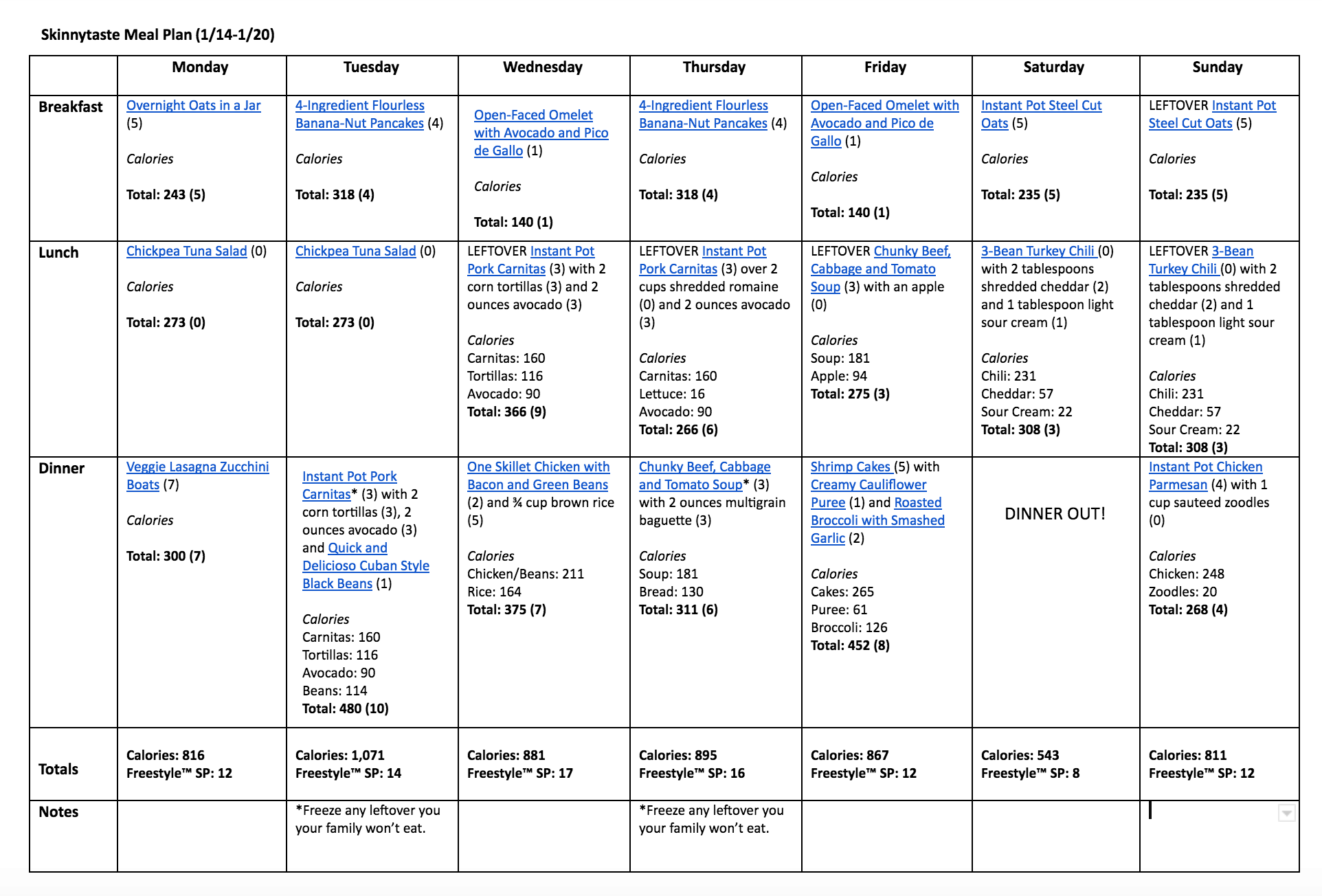 Skinnytaste Meal Plan (January 14-January 20)