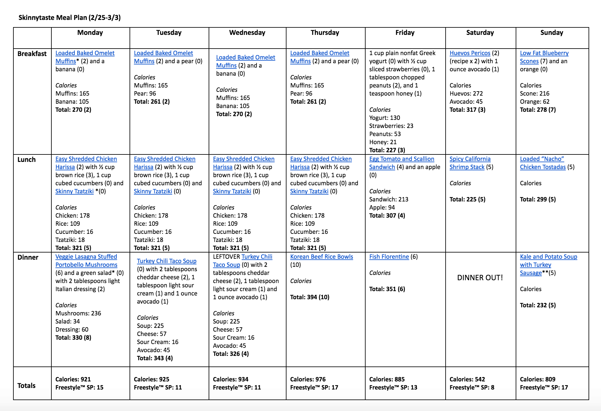 Skinnytaste Meal Plan (February 25-March 3)