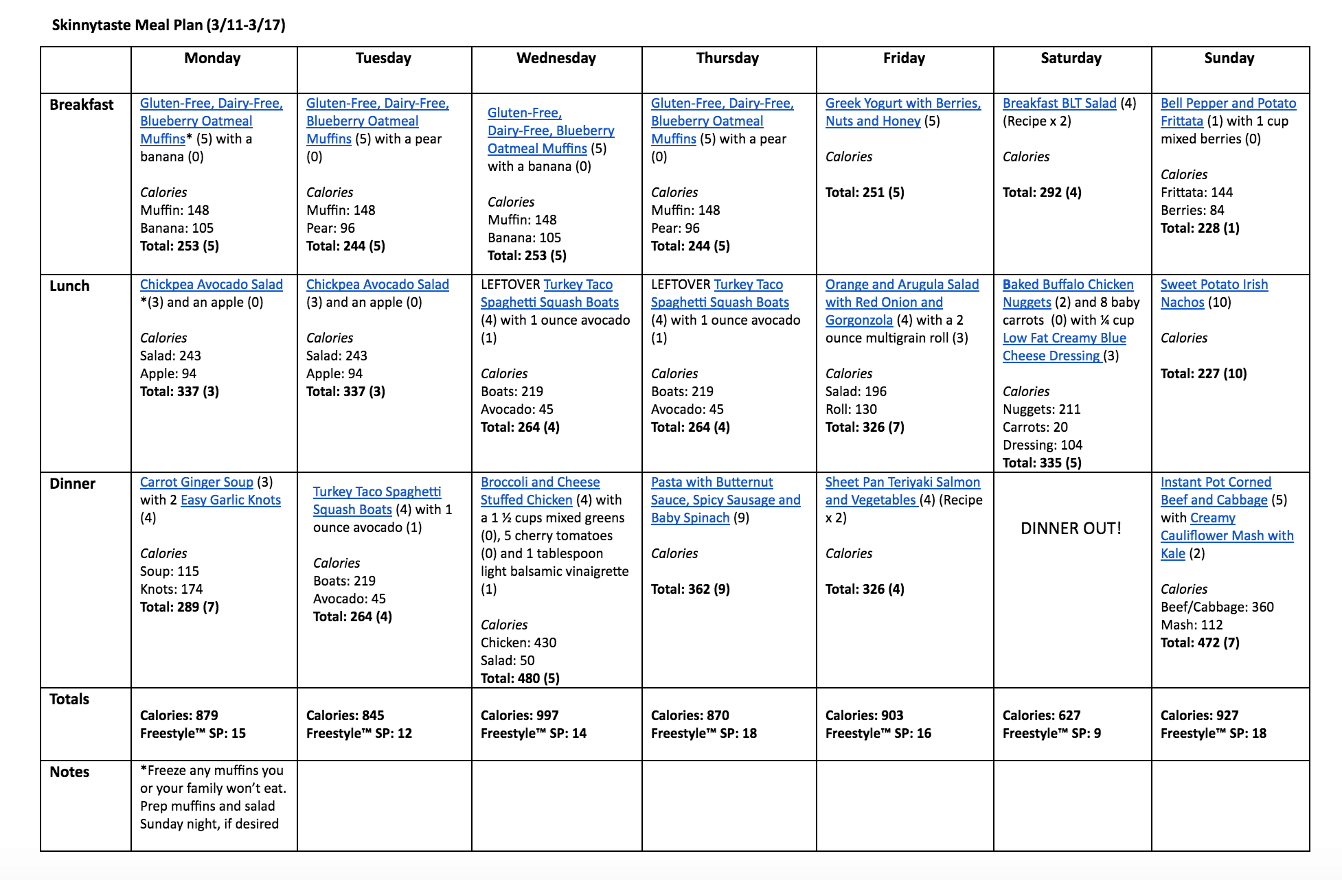 Skinnytaste Meal Plan (March 11-March 17)