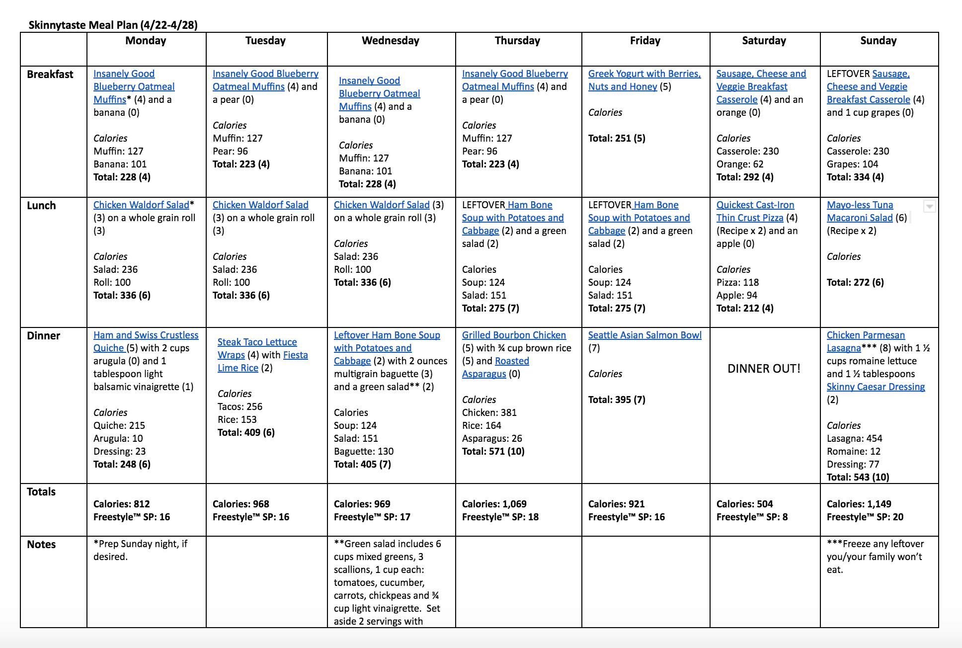 Skinnytaste Meal Plan (April 22-April 28) - Skinnytaste