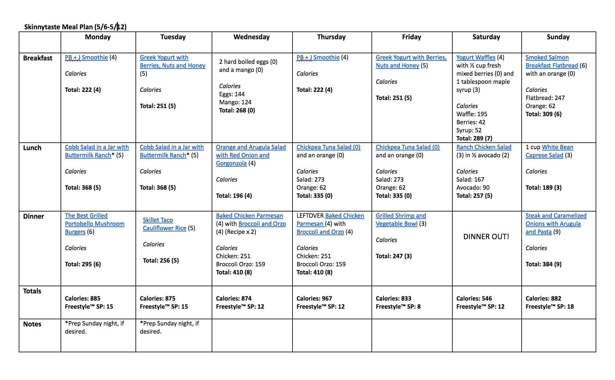 Meal plan for one week weight loss