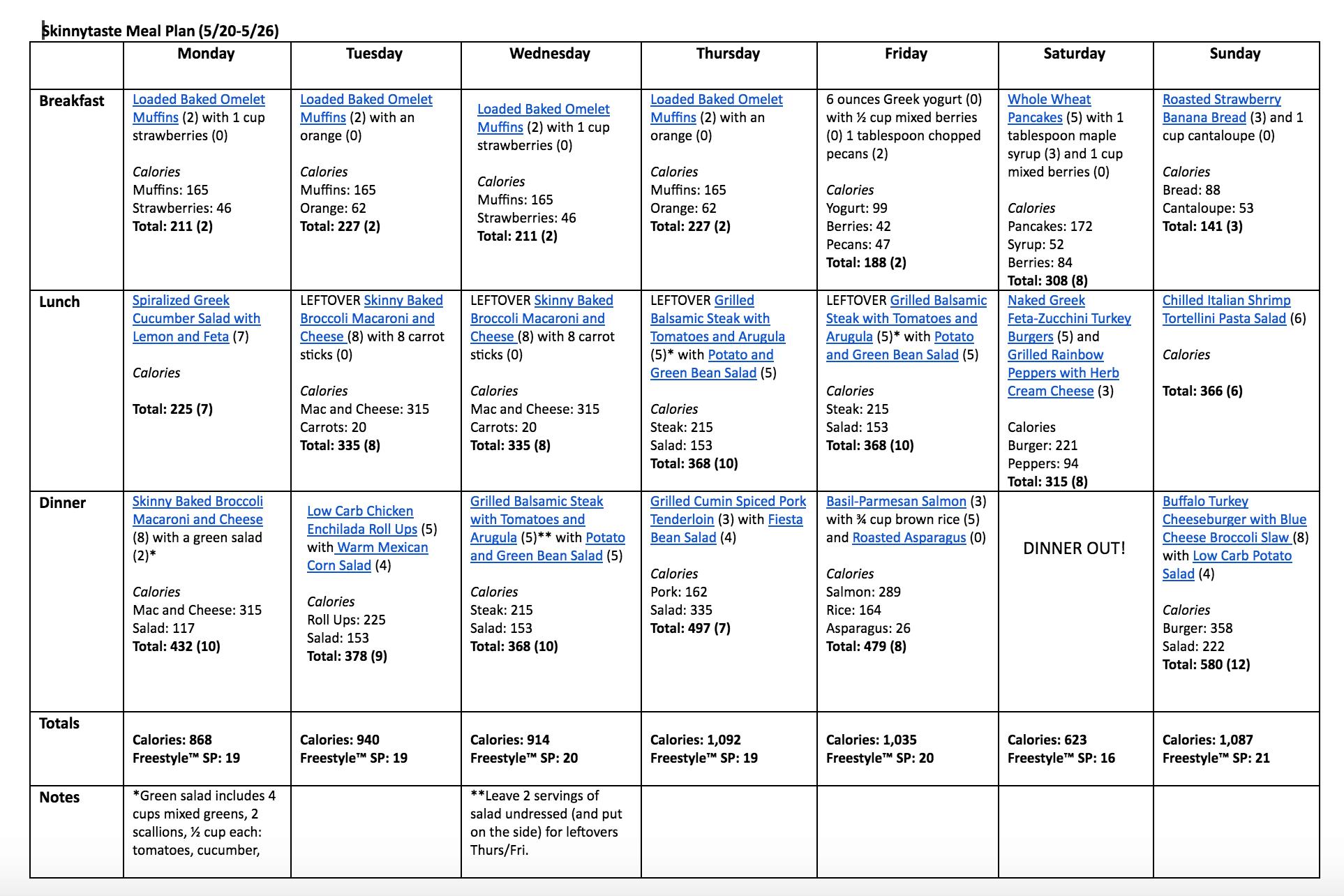 Skinnytaste Meal Plan (May 20-May 26)