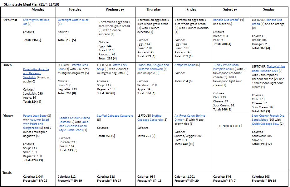 Skinnytaste Meal Plan (November 4-November 10)