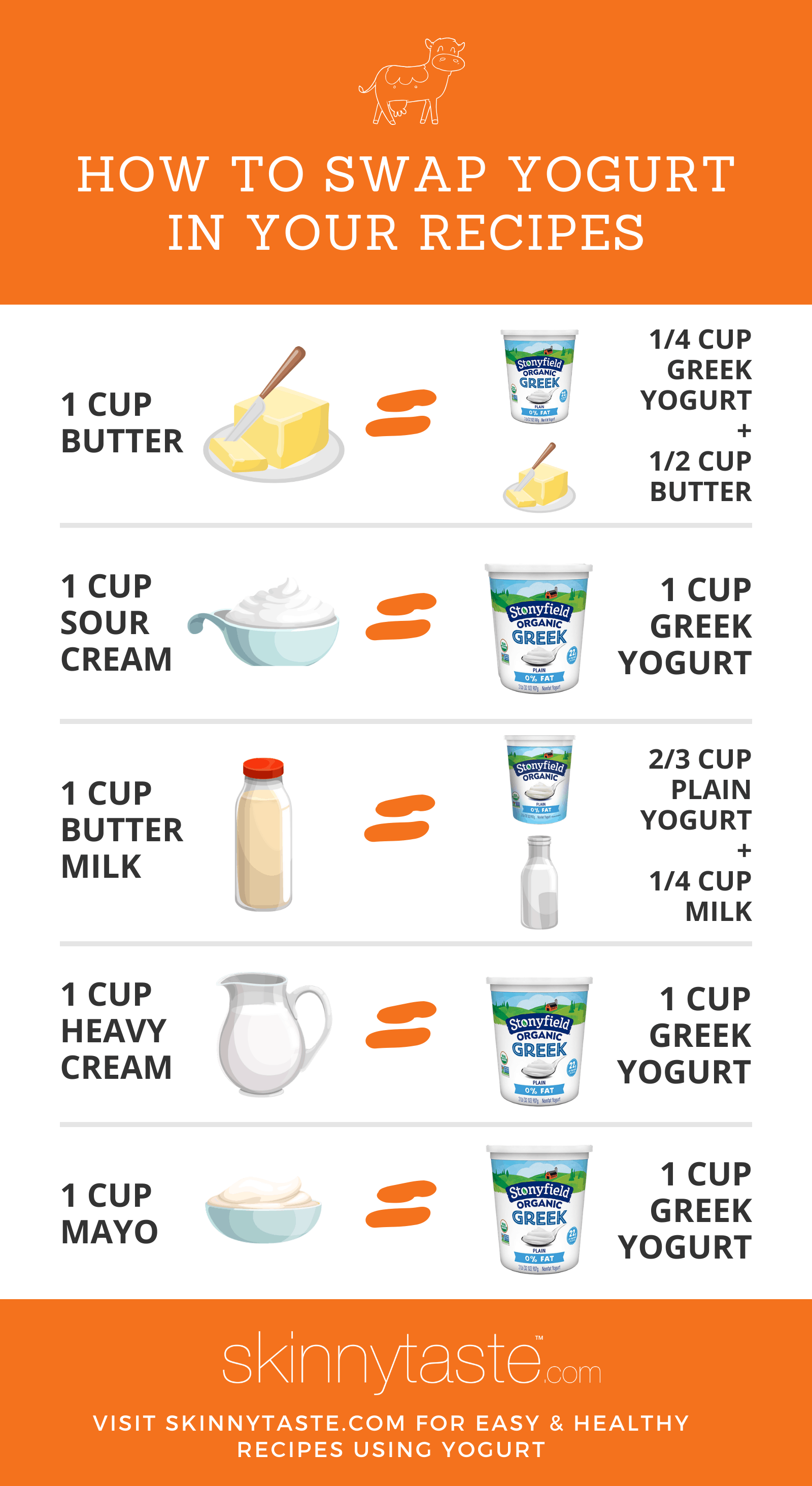 Cooking With Yogurt How To Sub Greek Yogurt In Recipes Skinnytaste