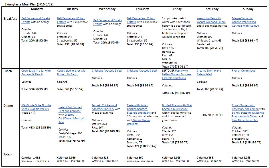 Meal Plan 3/16-3/22