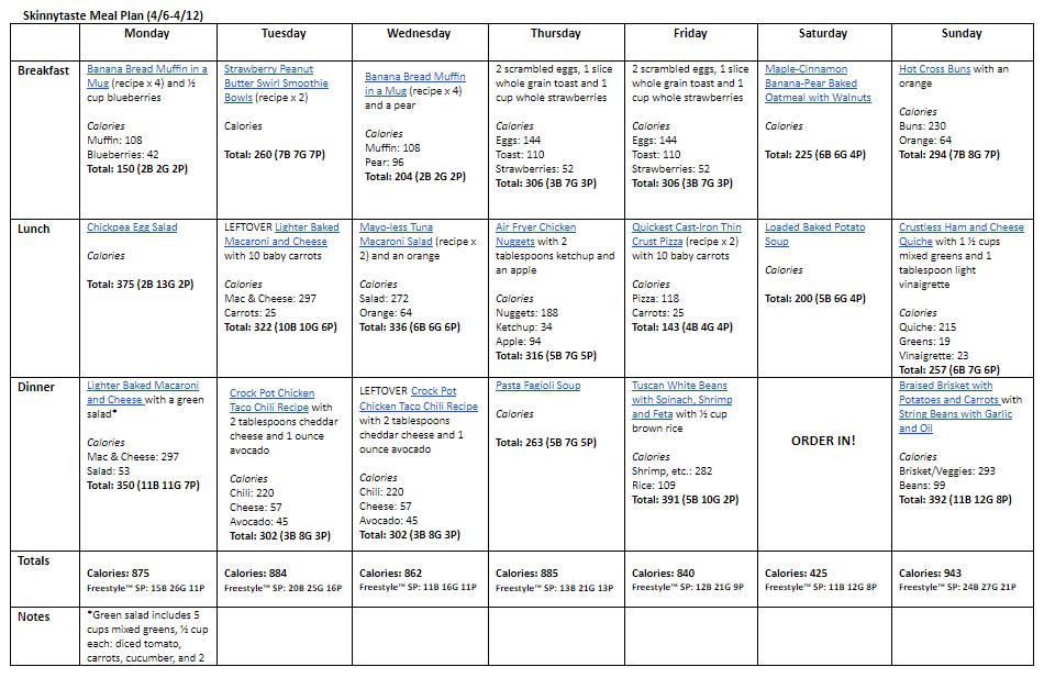 14-Day Healthy Meal Plan (April 6-19) - Skinnytaste
