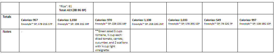 Home.fit STApr43-1 14-Day Healthy Meal Plan (April 20-May 3)