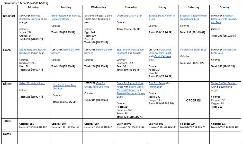 Un plan de comidas de pérdida de peso flexible y gratuito de 14 días que incluye desayuno, almuerzo y cena y una lista de compras. Todas las recetas incluyen calorías y puntos inteligentes de WW actualizados.