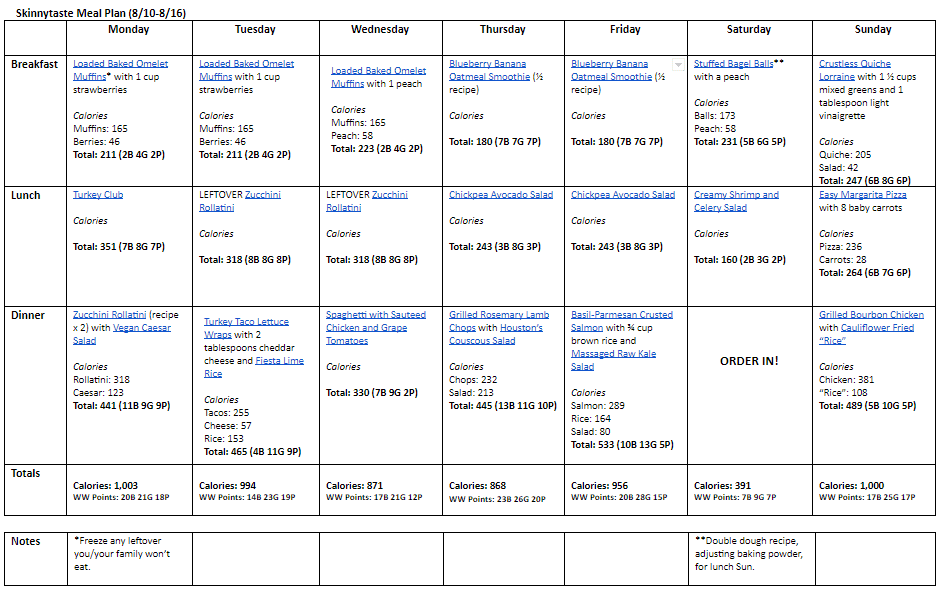 google doc for meal plan calendar Aug 10-16