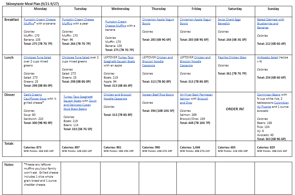meal plan google doc