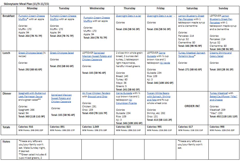 Plano de refeição saudável de 7 dias (9 a 15 de novembro) 2