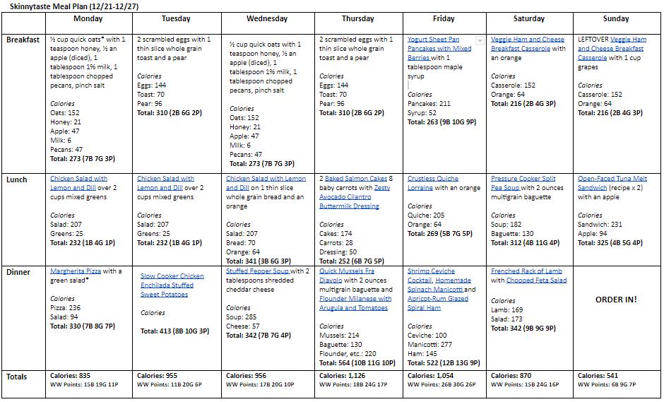 Plano de refeição saudável de 7 dias (21 a 27 de dezembro) 2