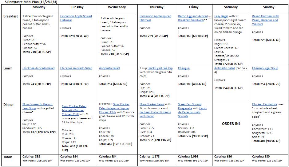 Plano de refeição saudável de 7 dias (28 de dezembro a 3 de janeiro) 2