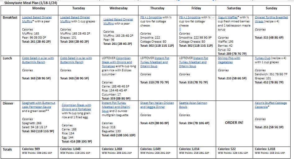 Plano de refeição saudável de 7 dias (18 a 24 de janeiro) 2