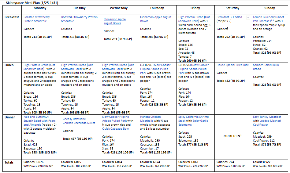 Home.fit ST0121a-1 7 Day Healthy Meal Plan (Jan 25-31)