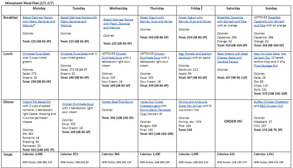 Plano de refeição saudável de 7 dias (1 a 7 de fevereiro)