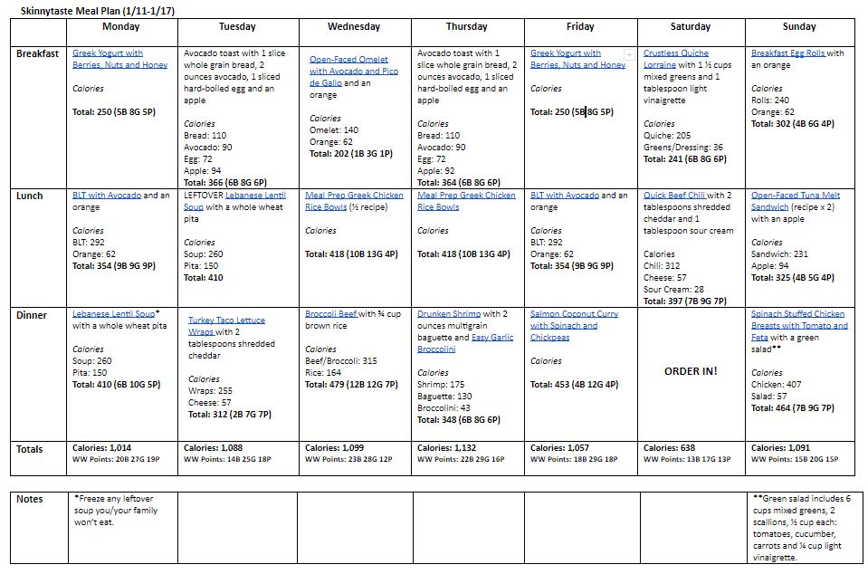 Plano de refeição saudável de 7 dias (11 a 17 de janeiro) 2