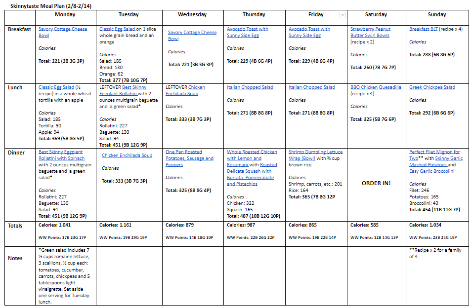 Home.fit STFeb05 7 Day Healthy Meal Plan (Feb 8-14)