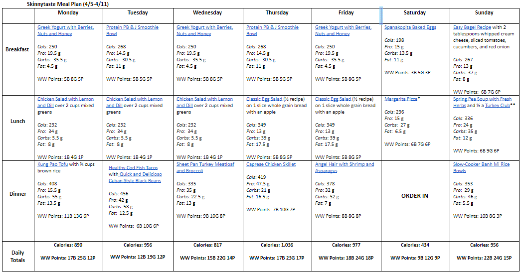 Home.fit STApr1a 7 Day Healthy Meal Plan (April 5-11)