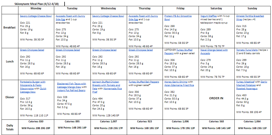 Home.fit STApr8a 7 Day Healthy Meal Plan (April 12-18)